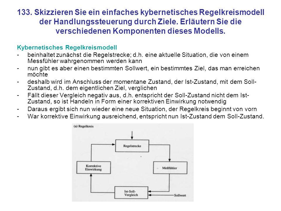 133. Skizzieren Sie ein einfaches kybernetisches Regelkreismodell der Handlungssteuerung durch Ziele. Erläutern Sie die verschiedenen Komponenten dieses Modells.