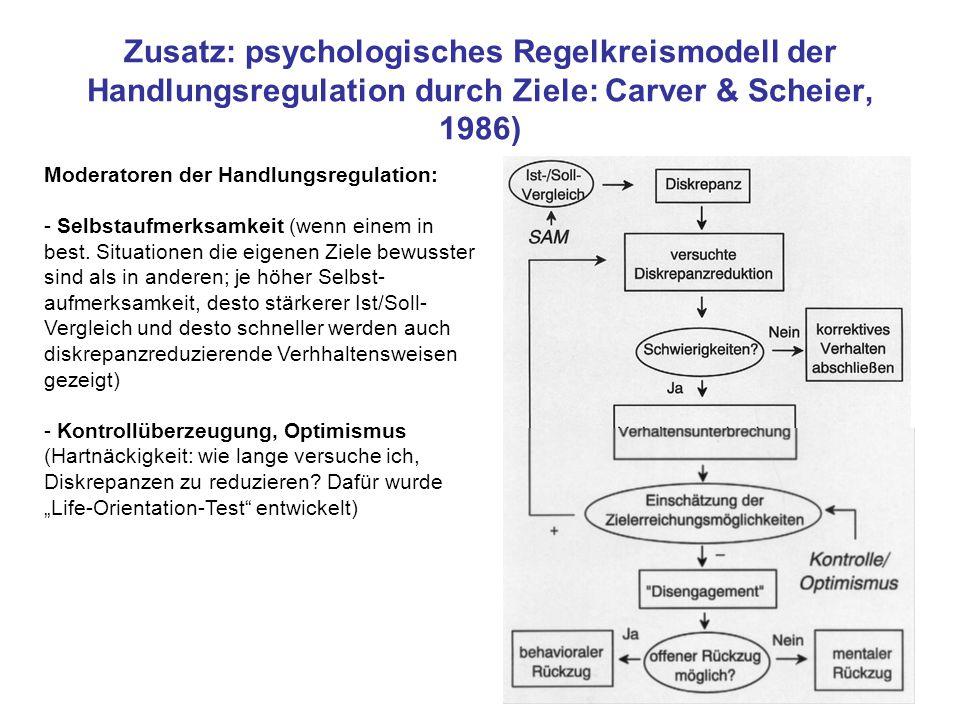 Zusatz: psychologisches Regelkreismodell der Handlungsregulation durch Ziele: Carver & Scheier, 1986)