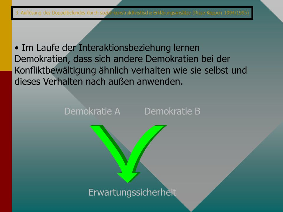 Erwartungssicherheit