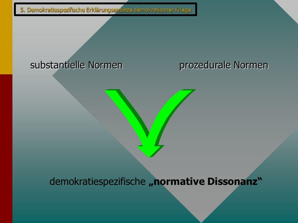 """demokratiespezifische """"normative Dissonanz"""