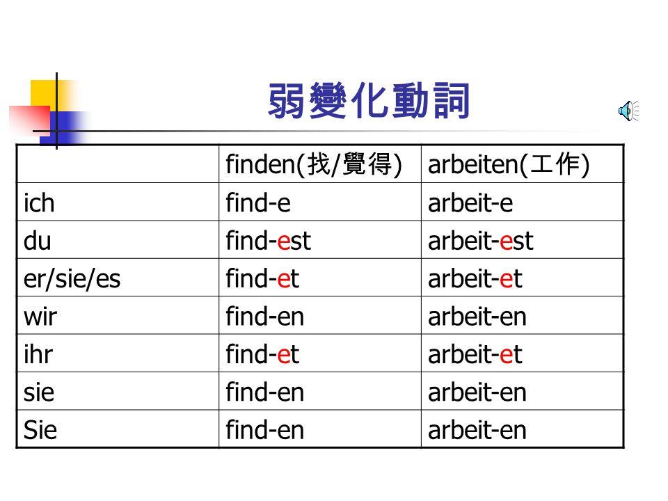 弱變化動詞 finden(找/覺得) arbeiten(工作) ich find-e arbeit-e du find-est