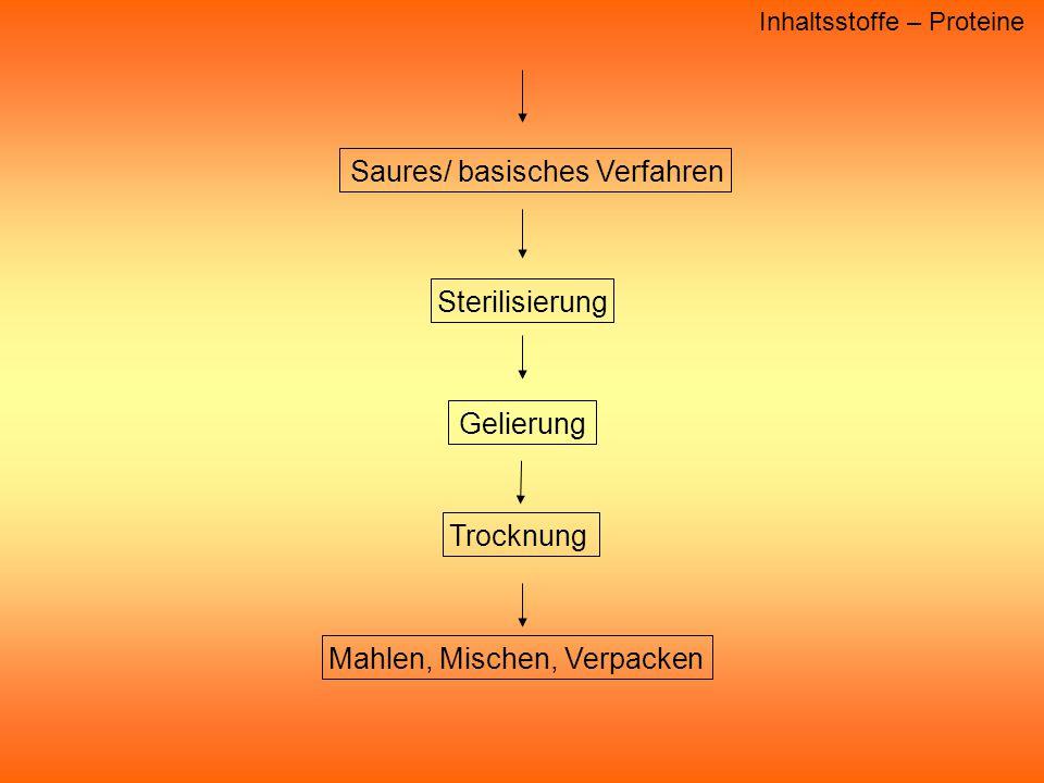 Saures/ basisches Verfahren