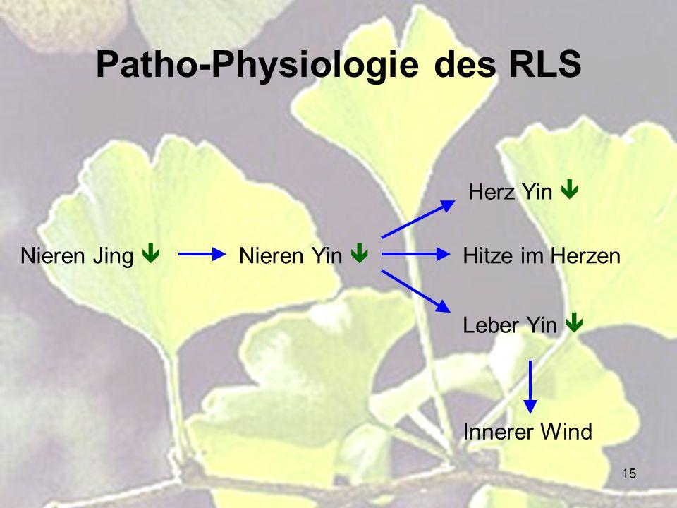 Patho-Physiologie des RLS