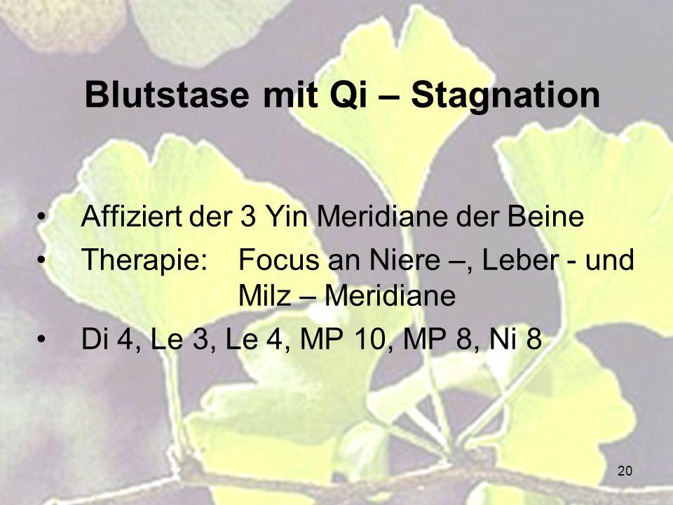 Blutstase mit Qi – Stagnation
