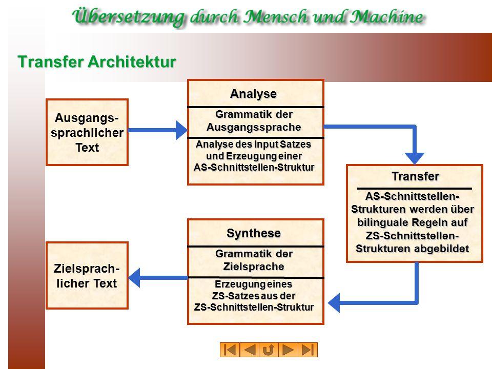 Analyse des Input Satzes AS-Schnittstellen-Struktur