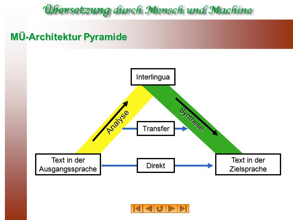 MÜ-Architektur Pyramide
