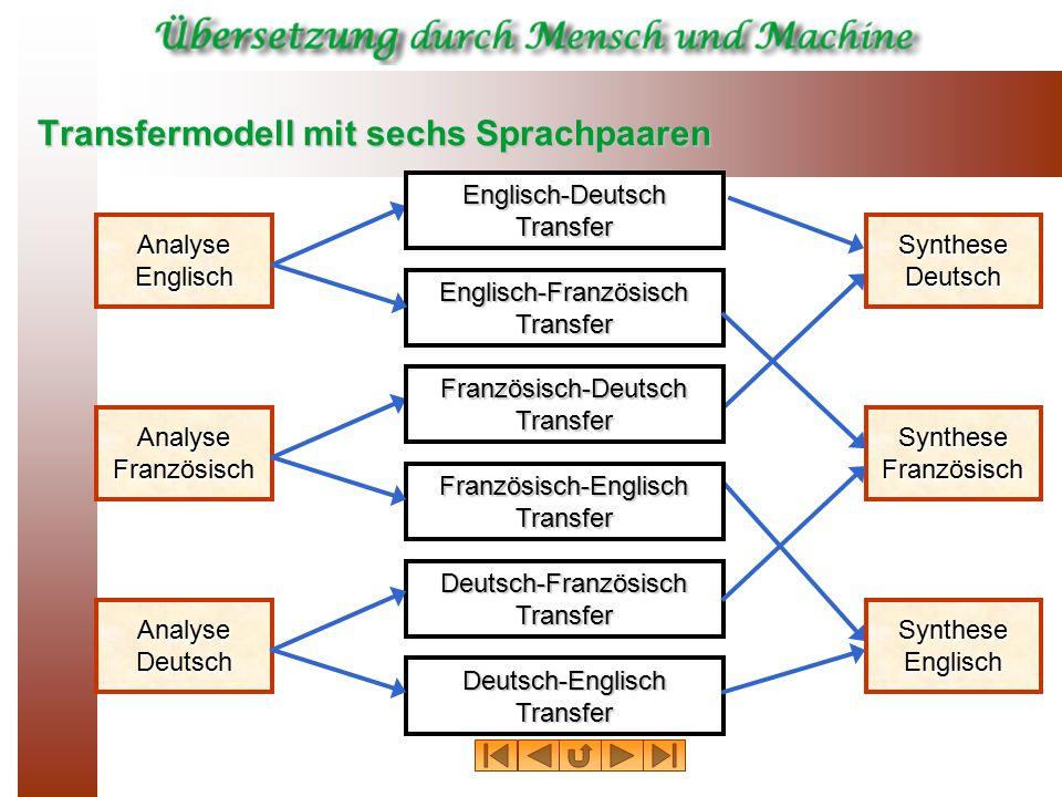 Transfermodell mit sechs Sprachpaaren