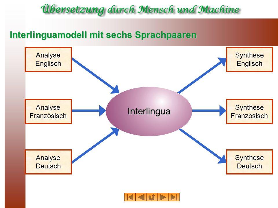 Interlinguamodell mit sechs Sprachpaaren