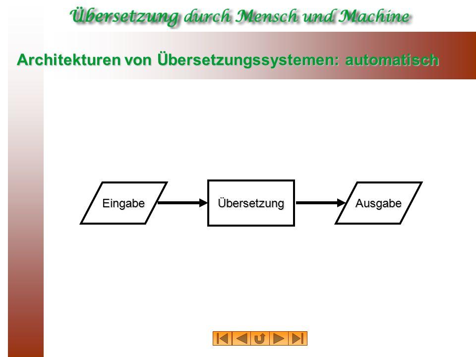 Architekturen von Übersetzungssystemen: automatisch
