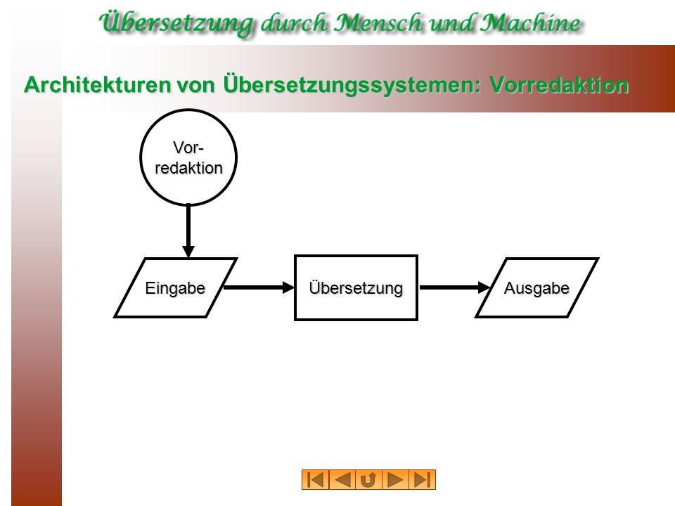 Architekturen von Übersetzungssystemen: Vorredaktion