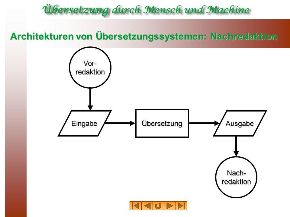 Architekturen von Übersetzungssystemen: Nachredaktion