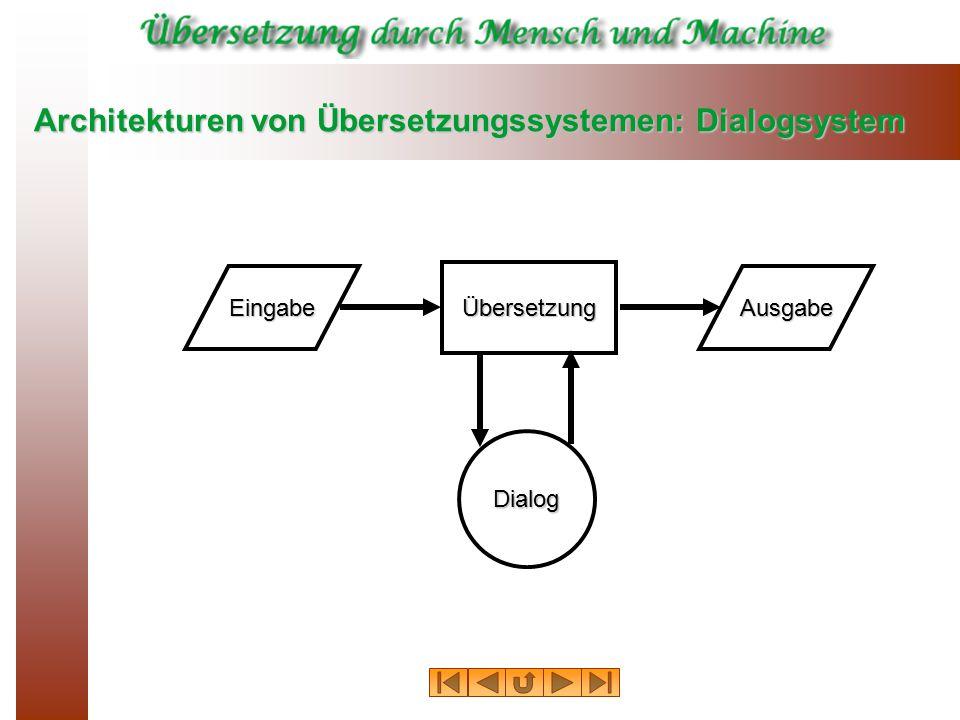 Architekturen von Übersetzungssystemen: Dialogsystem