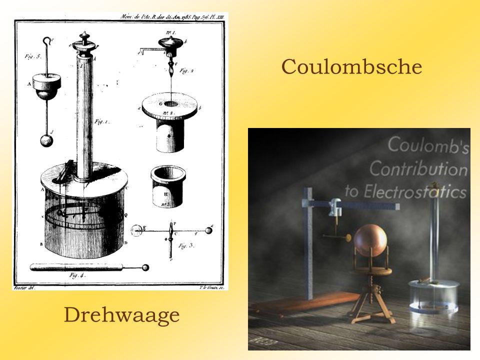 Coulombsche Drehwaage