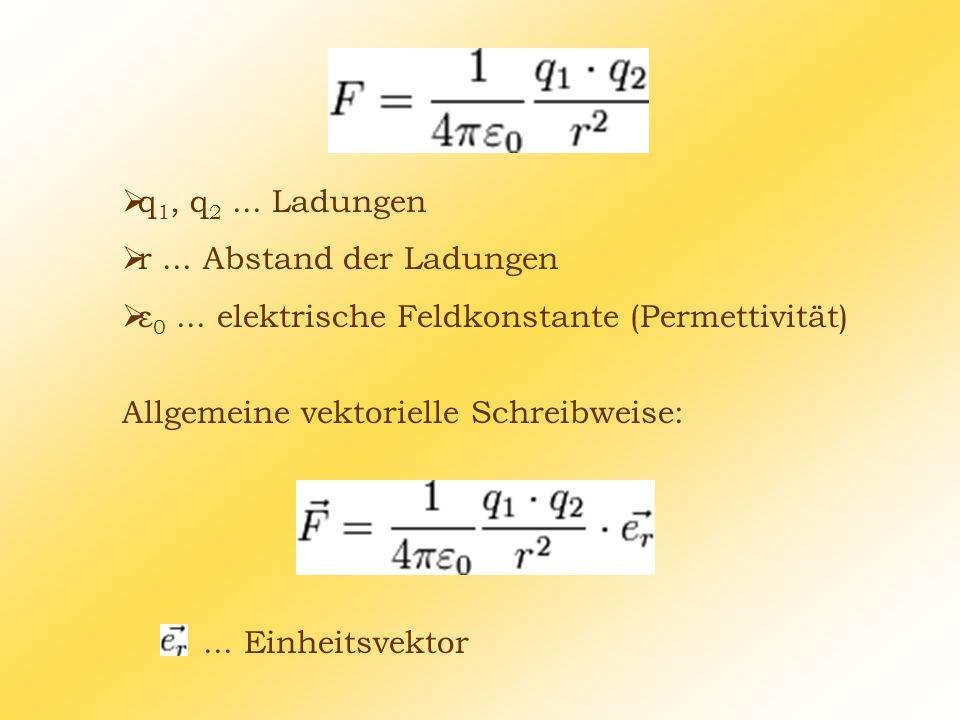 q1, q2 ... Ladungen r ... Abstand der Ladungen. ε0 ... elektrische Feldkonstante (Permettivität) Allgemeine vektorielle Schreibweise: