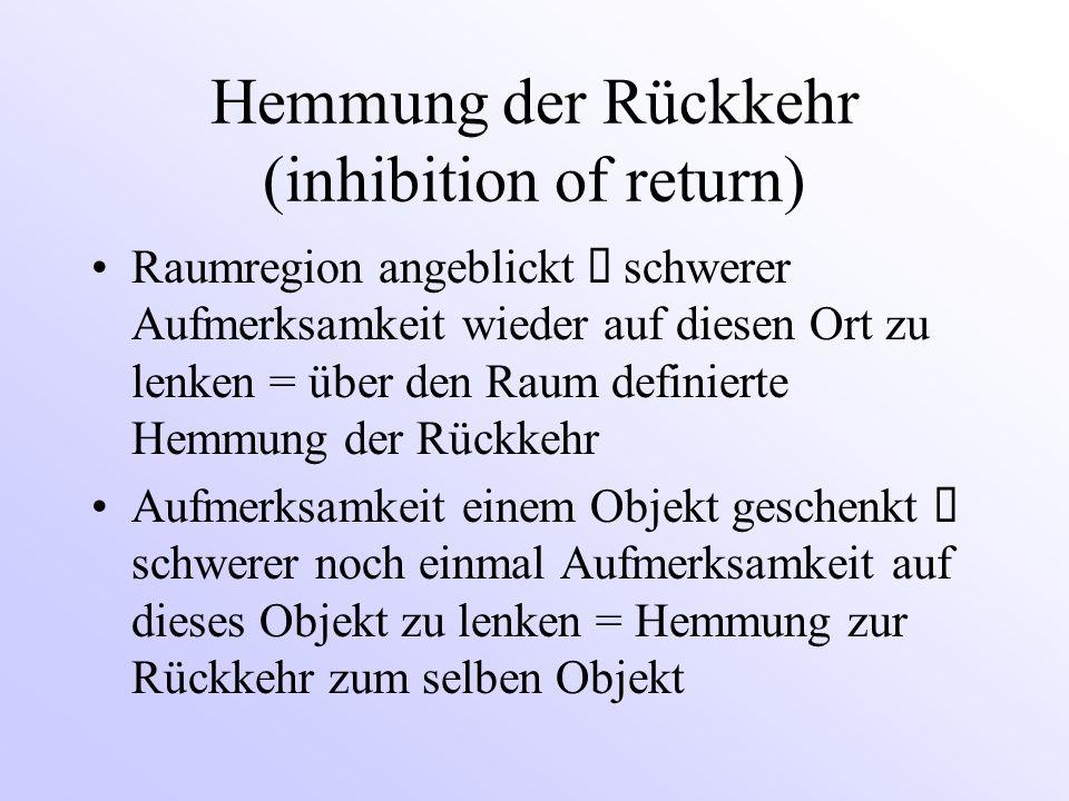Hemmung der Rückkehr (inhibition of return)