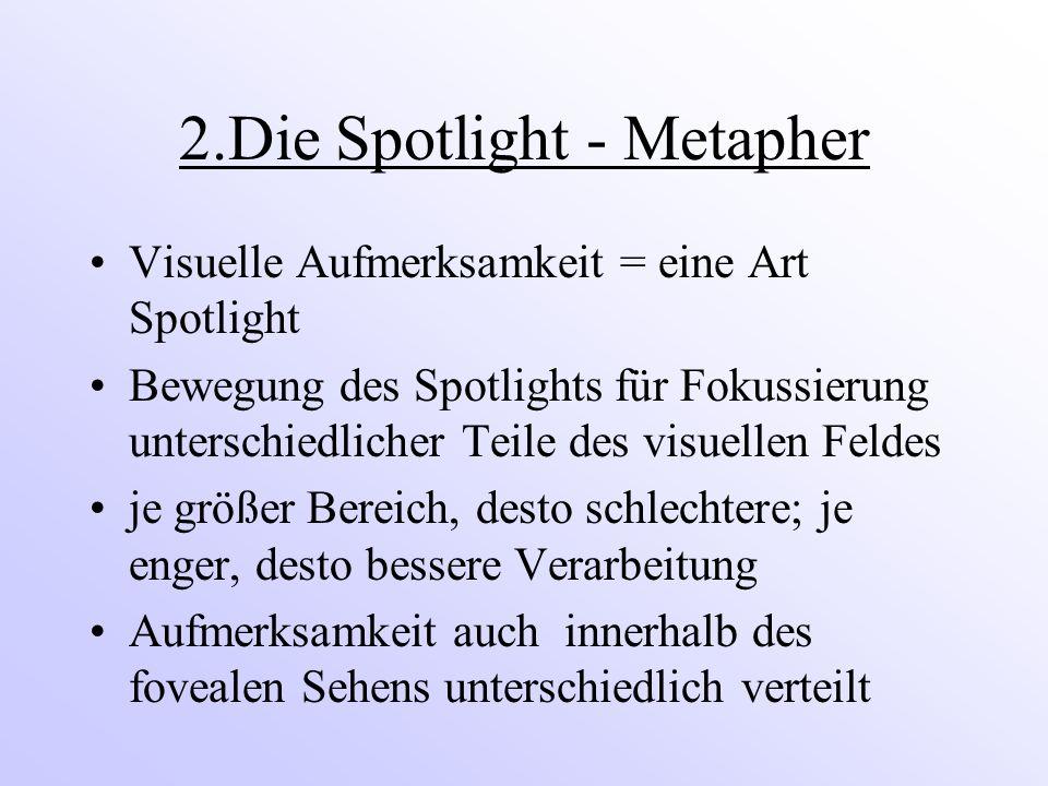 2.Die Spotlight - Metapher