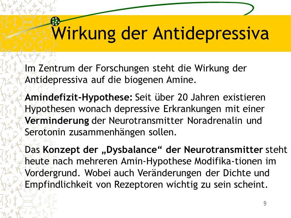 Wirkung der Antidepressiva