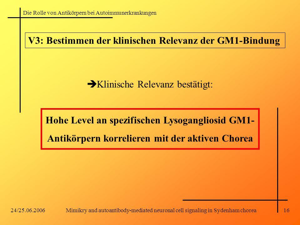 V3: Bestimmen der klinischen Relevanz der GM1-Bindung