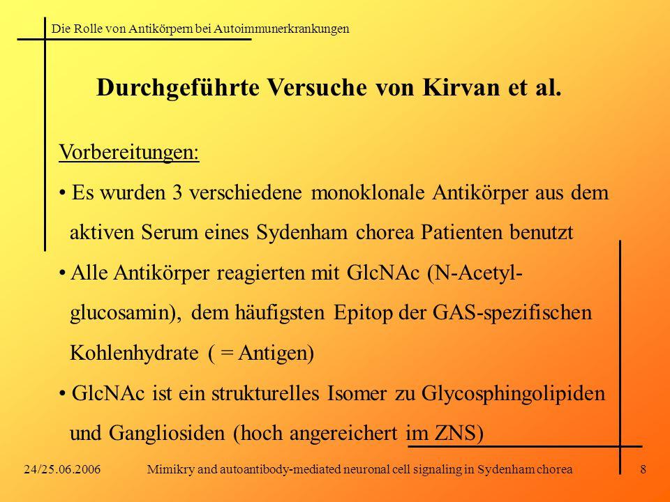 Durchgeführte Versuche von Kirvan et al.