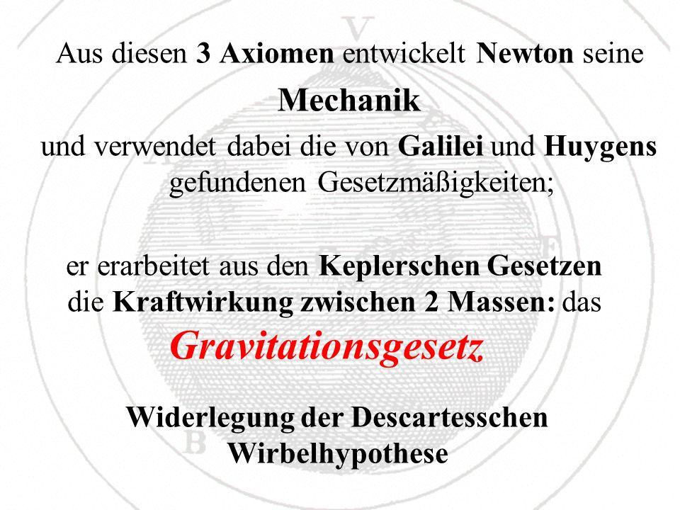 Widerlegung der Descartesschen Wirbelhypothese