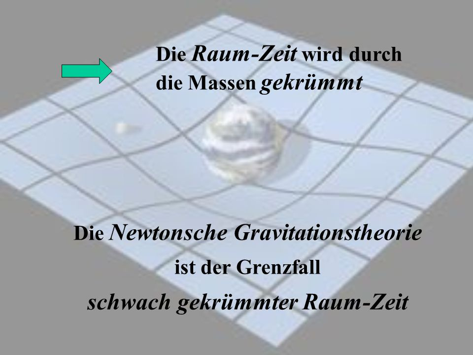 Die Newtonsche Gravitationstheorie schwach gekrümmter Raum-Zeit