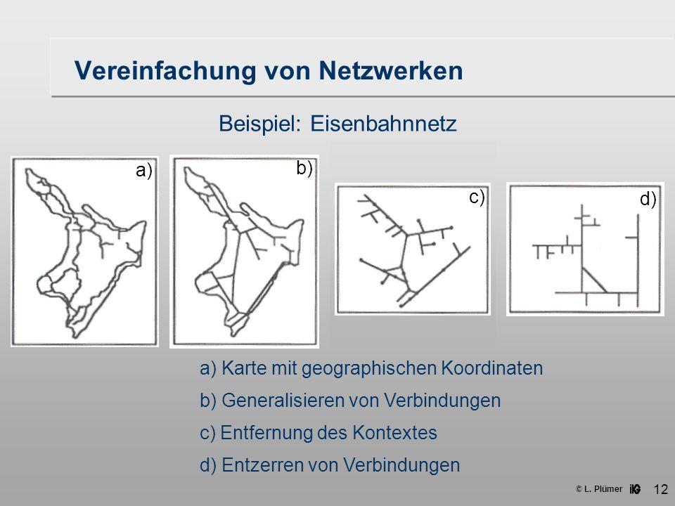 Vereinfachung von Netzwerken