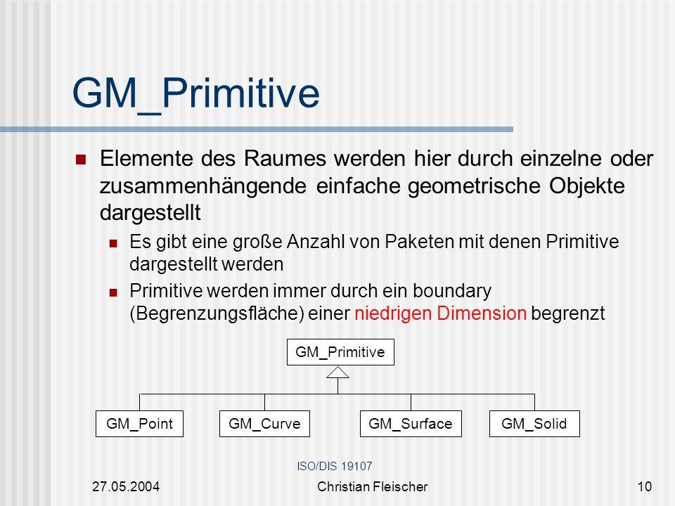 GM_Primitive Elemente des Raumes werden hier durch einzelne oder zusammenhängende einfache geometrische Objekte dargestellt.