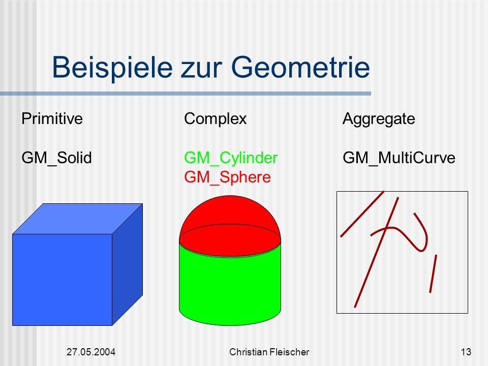 Beispiele zur Geometrie