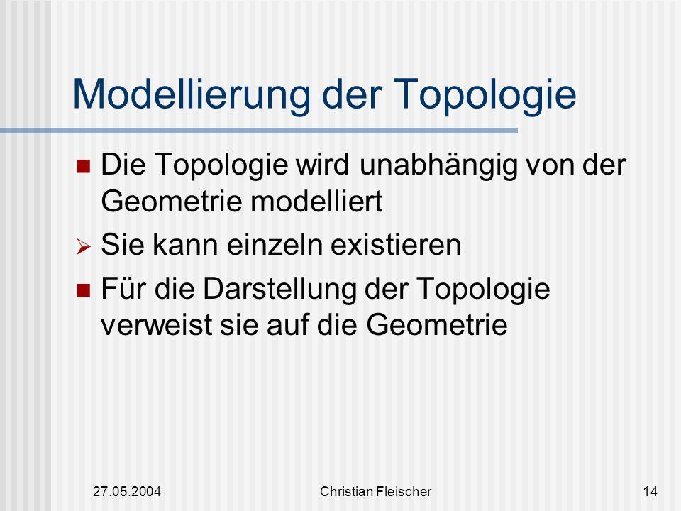Modellierung der Topologie