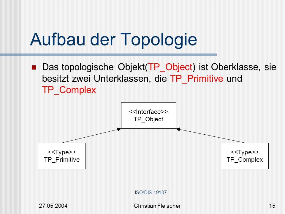 Aufbau der Topologie Das topologische Objekt(TP_Object) ist Oberklasse, sie besitzt zwei Unterklassen, die TP_Primitive und TP_Complex.