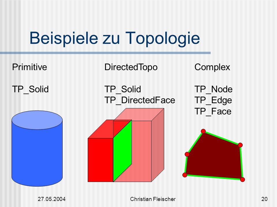 Beispiele zu Topologie