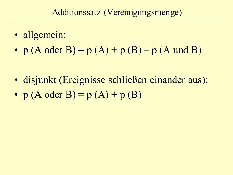 Additionssatz (Vereinigungsmenge)