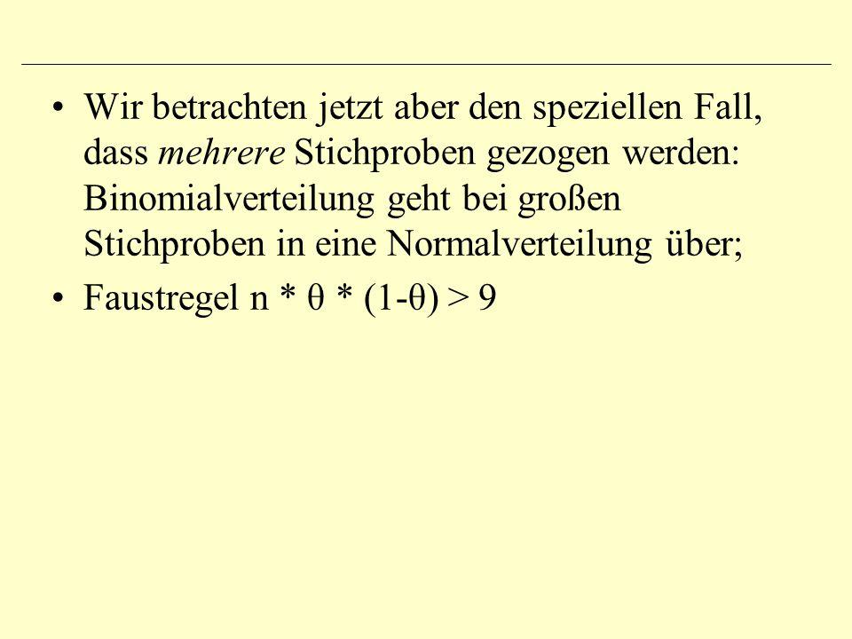 Wir betrachten jetzt aber den speziellen Fall, dass mehrere Stichproben gezogen werden: Binomialverteilung geht bei großen Stichproben in eine Normalverteilung über;
