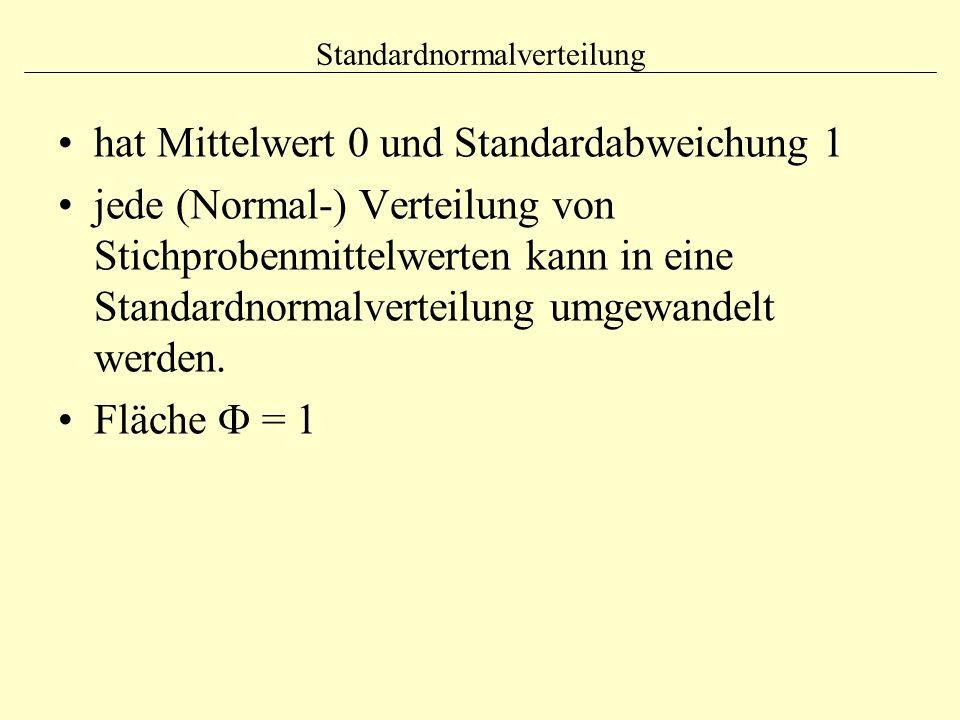 Standardnormalverteilung