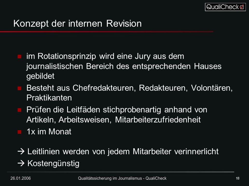 Konzept der internen Revision