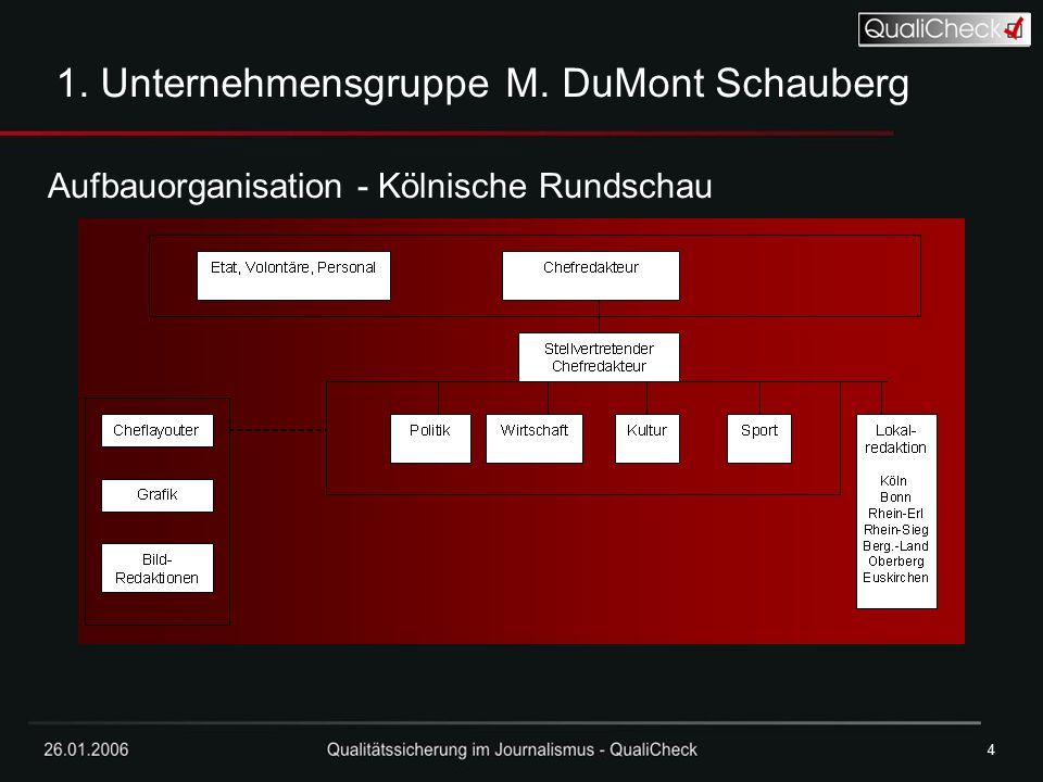 Aufbauorganisation - Kölnische Rundschau
