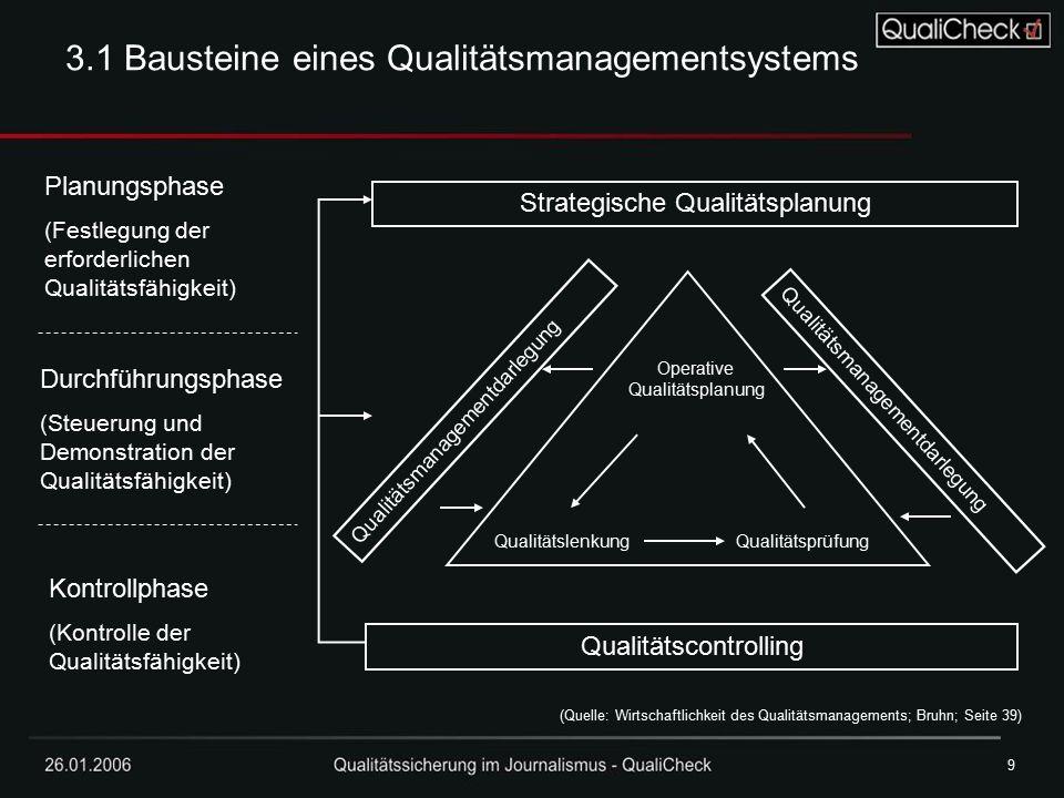3.1 Bausteine eines Qualitätsmanagementsystems