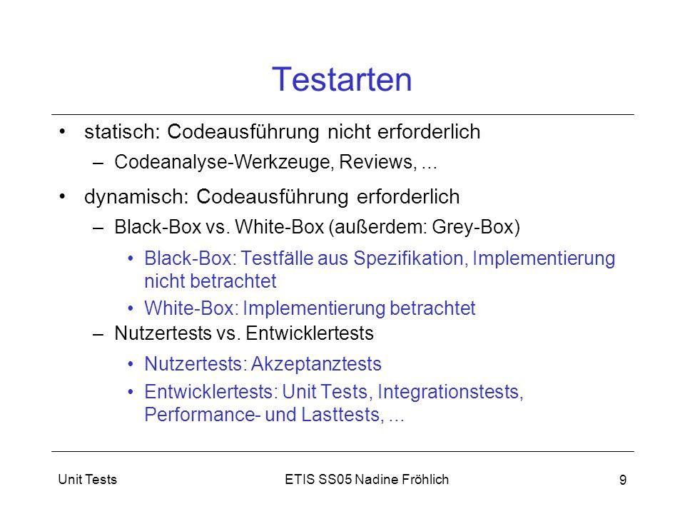 Testarten statisch: Codeausführung nicht erforderlich