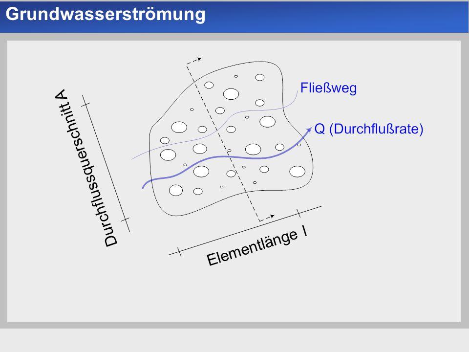 Grundwasserströmung Durchflussquerschnitt A Elementlänge l
