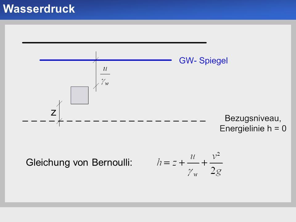Wasserdruck Gleichung von Bernoulli: