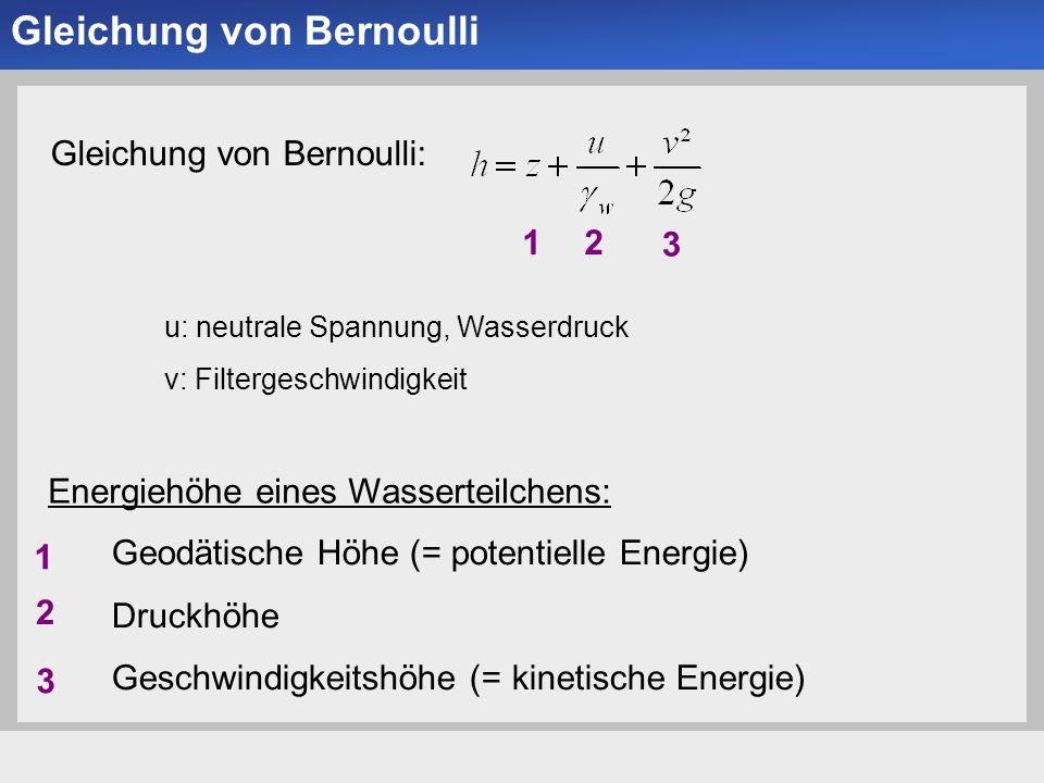 Gleichung von Bernoulli
