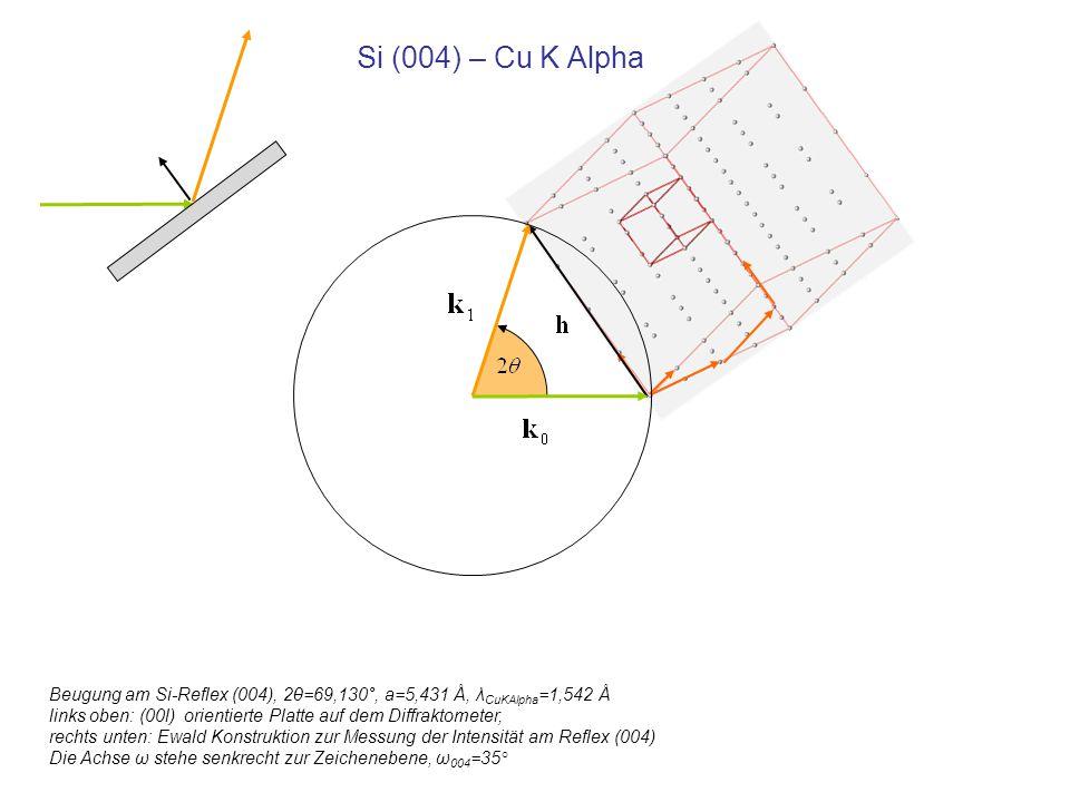 Si (004) – Cu K Alpha Beugung am Si-Reflex (004), 2θ=69,130°, a=5,431 Å, λCuKAlpha=1,542 Å.