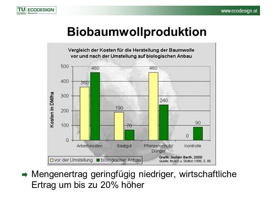 Biobaumwollproduktion