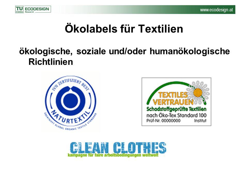 Ökolabels für Textilien