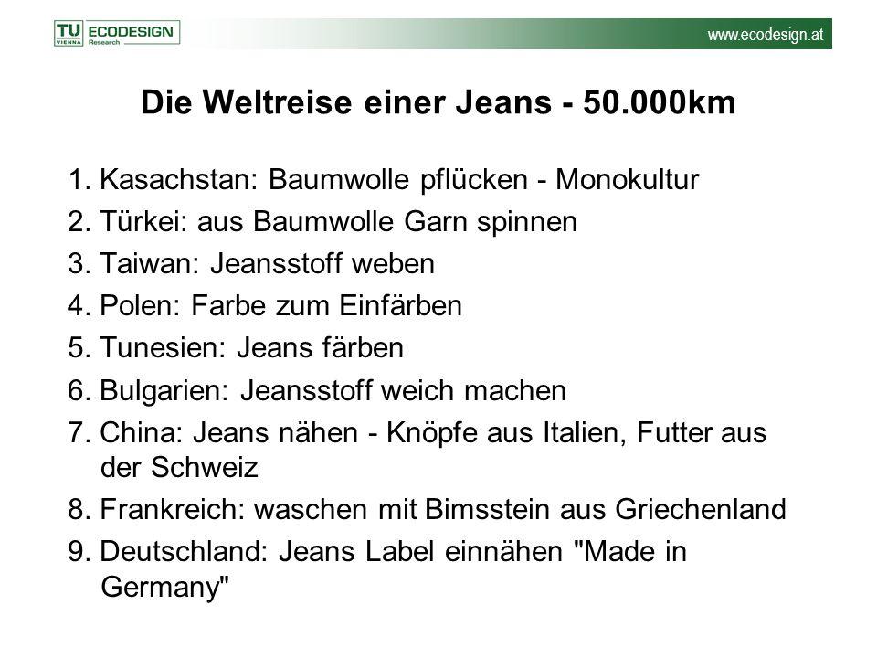 Die Weltreise einer Jeans - 50.000km