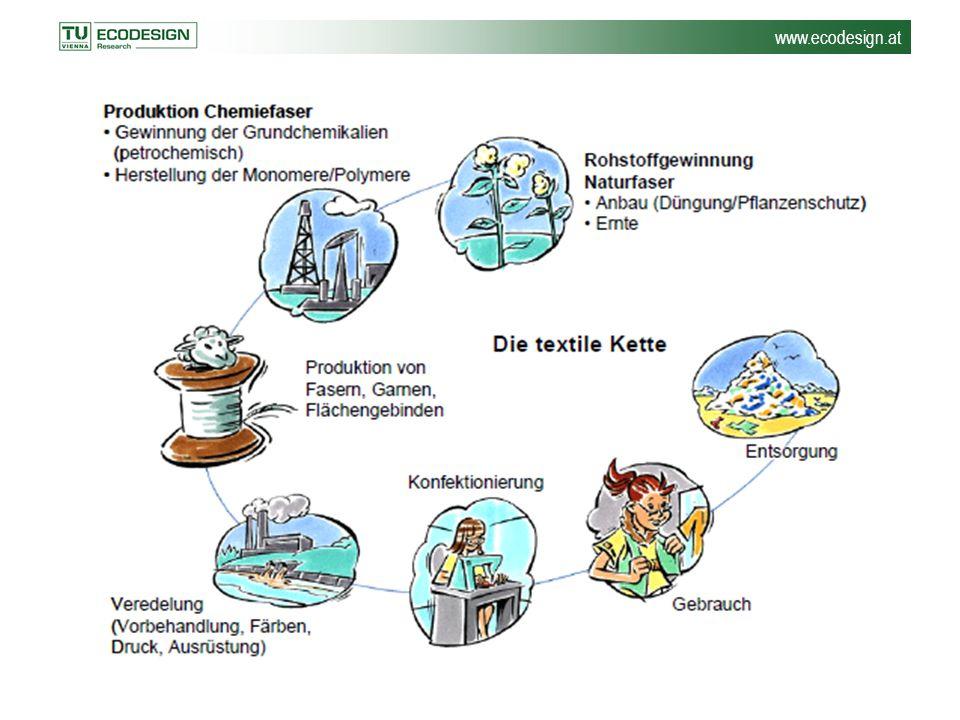 Quelle: www.agendakids.muc.kobis.de