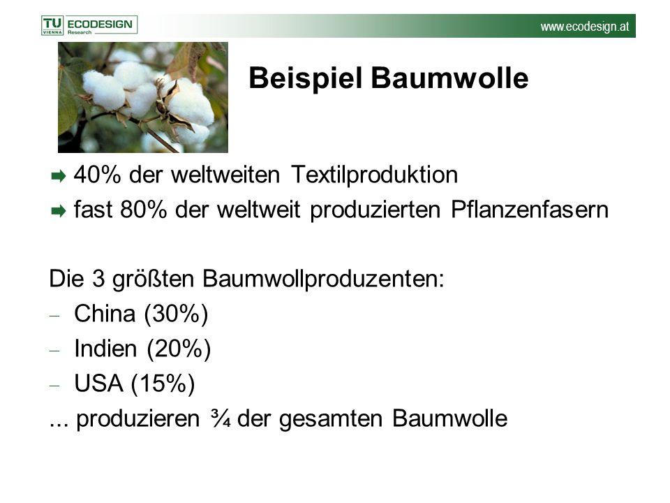 Beispiel Baumwolle 40% der weltweiten Textilproduktion