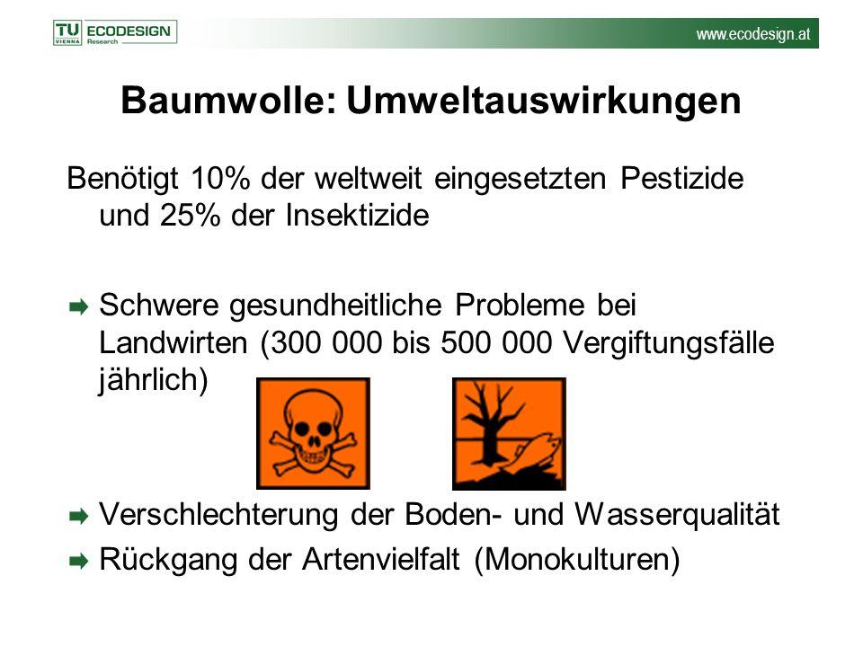 Baumwolle: Umweltauswirkungen