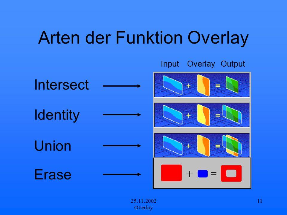 Arten der Funktion Overlay