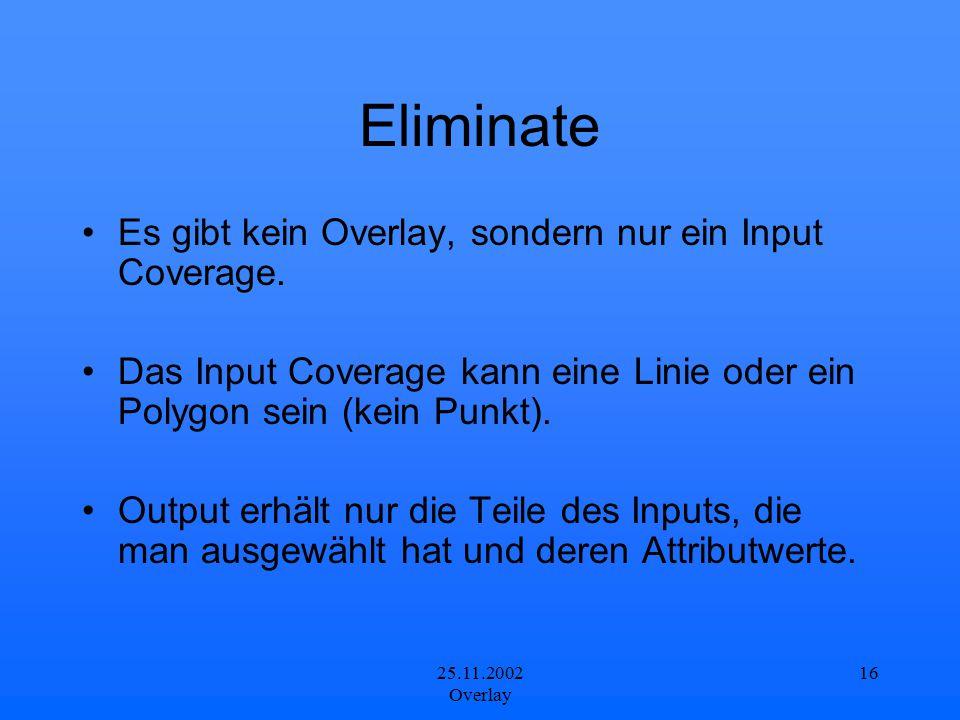 Eliminate Es gibt kein Overlay, sondern nur ein Input Coverage.